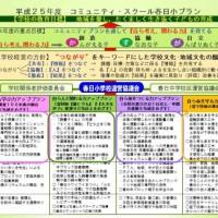 H25 コミュニティ・スクール春日小学校目標説明会(案)②修正